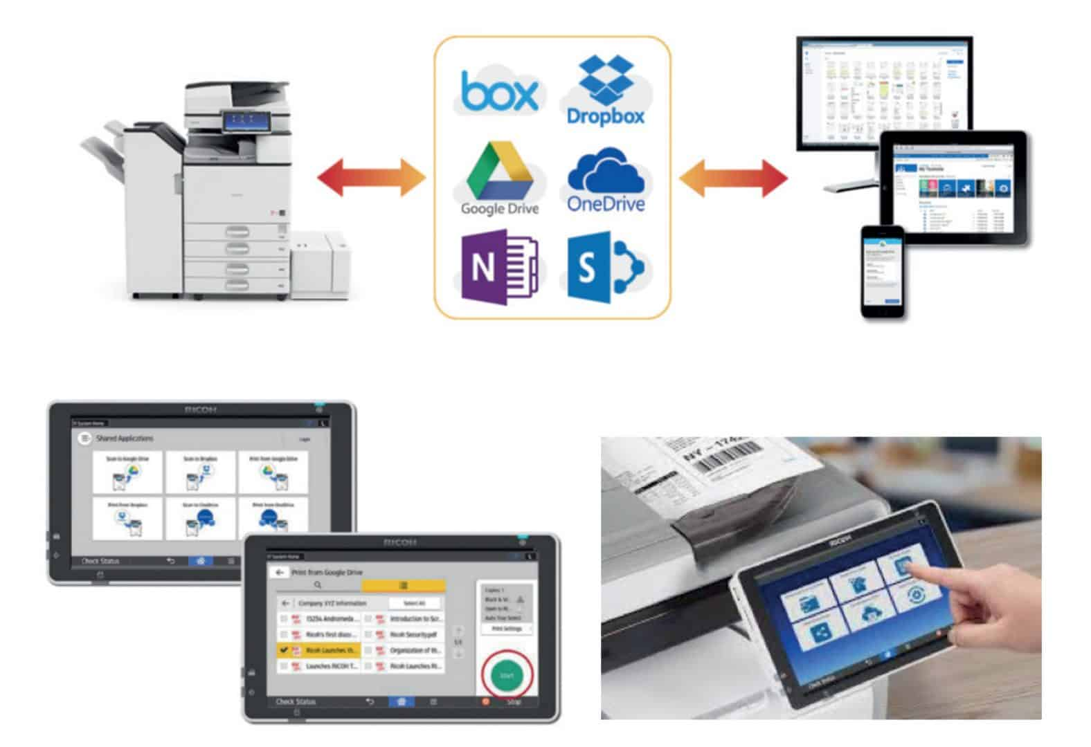 Ricoh Smart Integration From Bizquip.  Lighter Workload